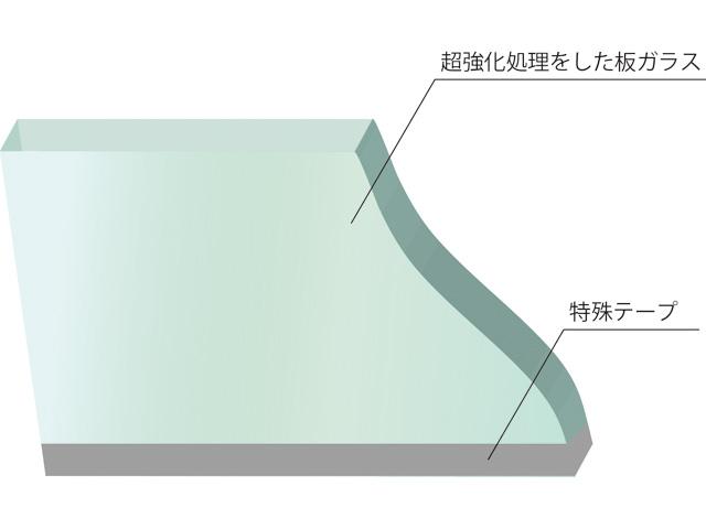 超強化ガラスとは