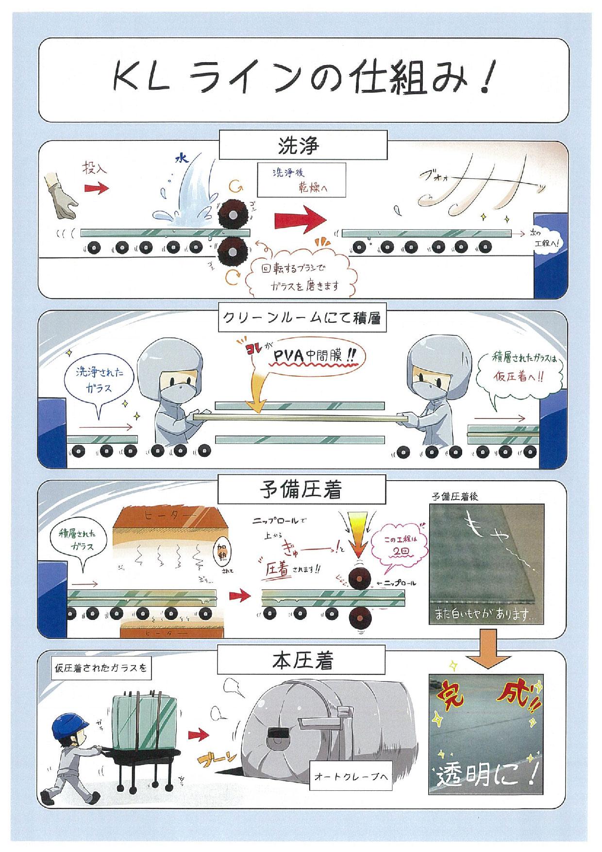 https://www.sanshiba-g.co.jp/images/setubi/Autoclave.jpg