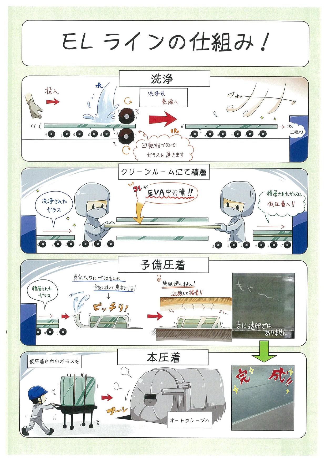 https://www.sanshiba-g.co.jp/images/setubi/Cleanroom.jpg