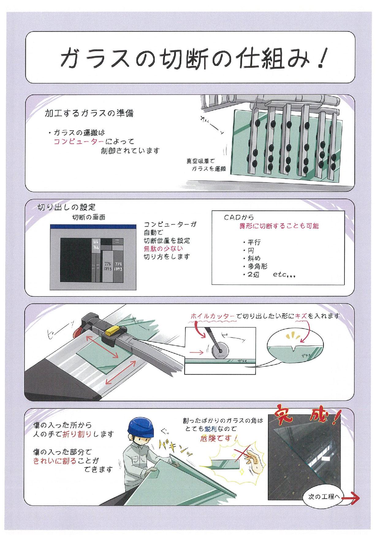 https://www.sanshiba-g.co.jp/images/setubi/Cut.jpg