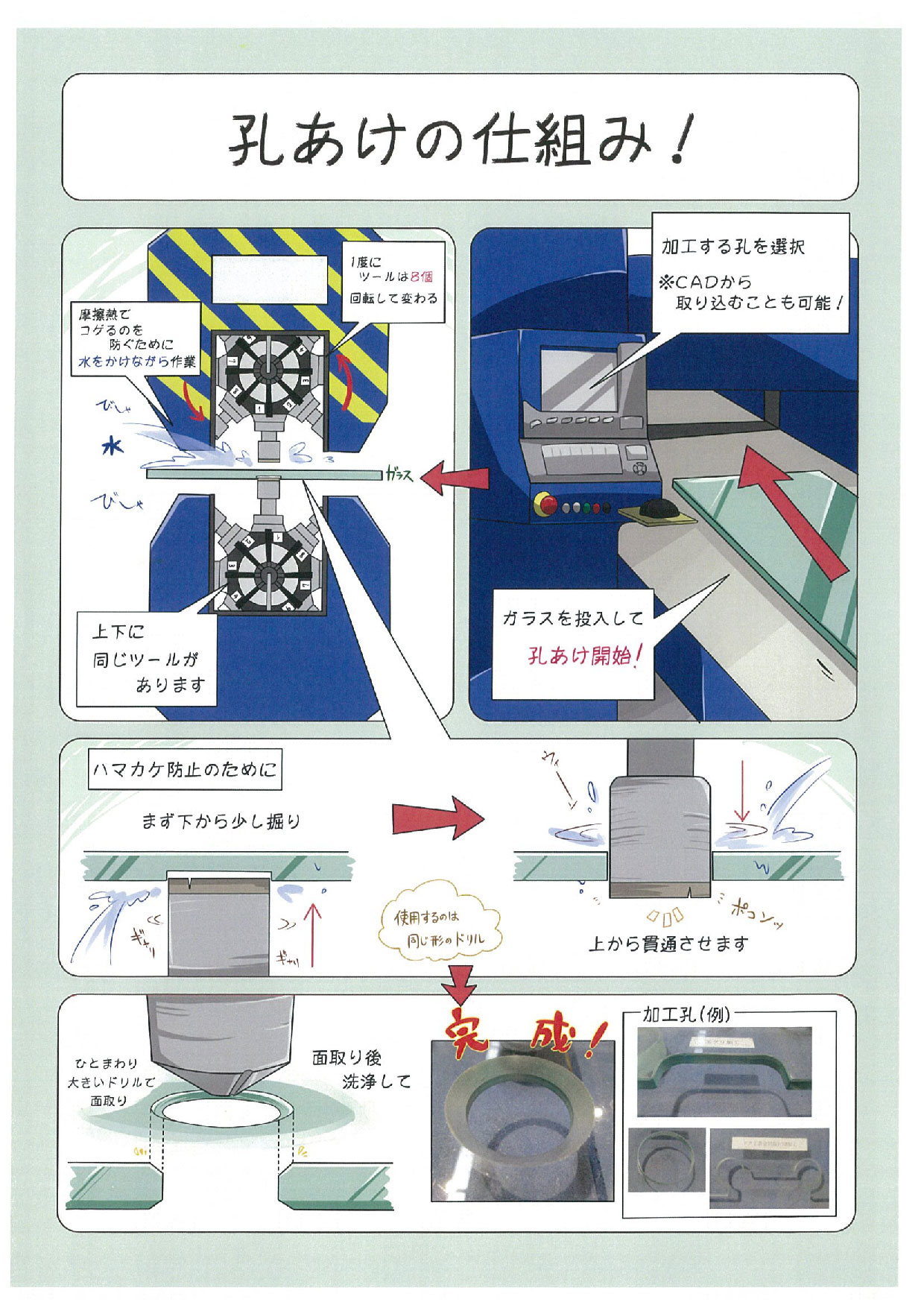 https://www.sanshiba-g.co.jp/images/setubi/Hole.jpg