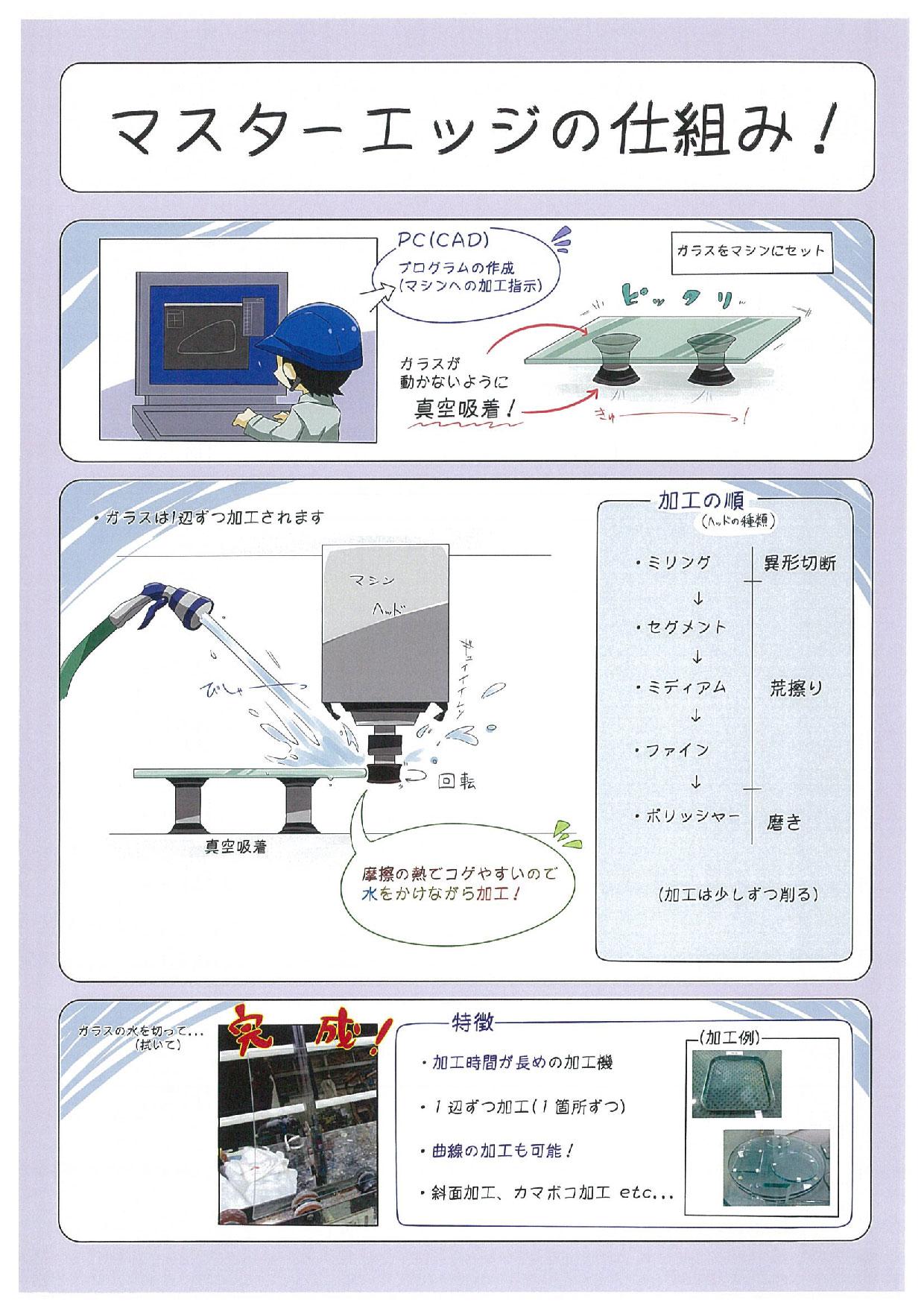https://www.sanshiba-g.co.jp/images/setubi/ME.jpg